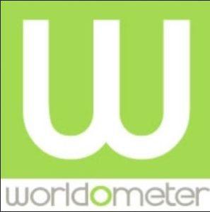 Genaue statistische Daten von Worldometer.info